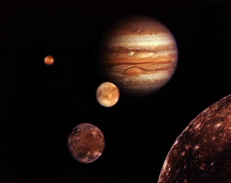 Galilean Moons of Jupiter